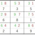 風水で自宅の気の分布図を書いてみよう:家の座の方向の気を記入する